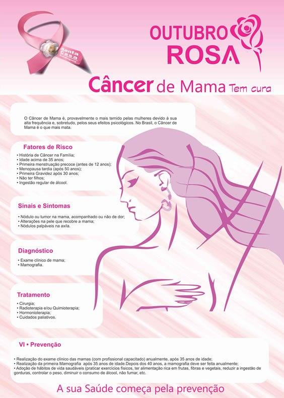 cancer-de-mama-tem-cura